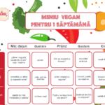 Meniu vegan pentru 1 saptamana / 1 week vegan meal plan